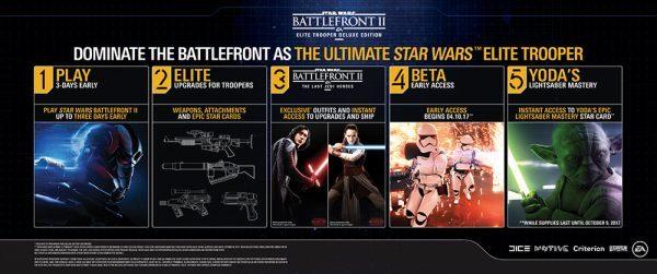 خرید اکانت بازی Star Wars Battlefront II Elite Trooper Deluxe