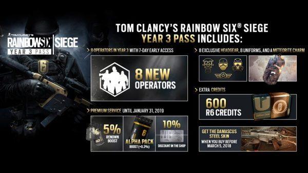خرید اکانت بازی Rainbow Six Siege + Year 3 Pass | با قابلیت تغییر مشخصات