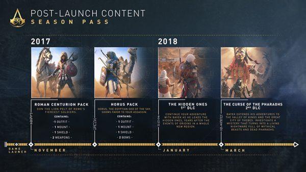 Assassins Creed Origins Season Pass Uplay Key | Europe | Multilanguage