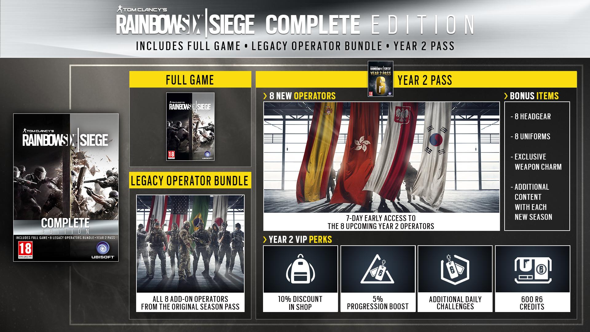 Tom Clancy's Rainbow Six Siege Complete Edition Uplay Key | Region Free | MULTi