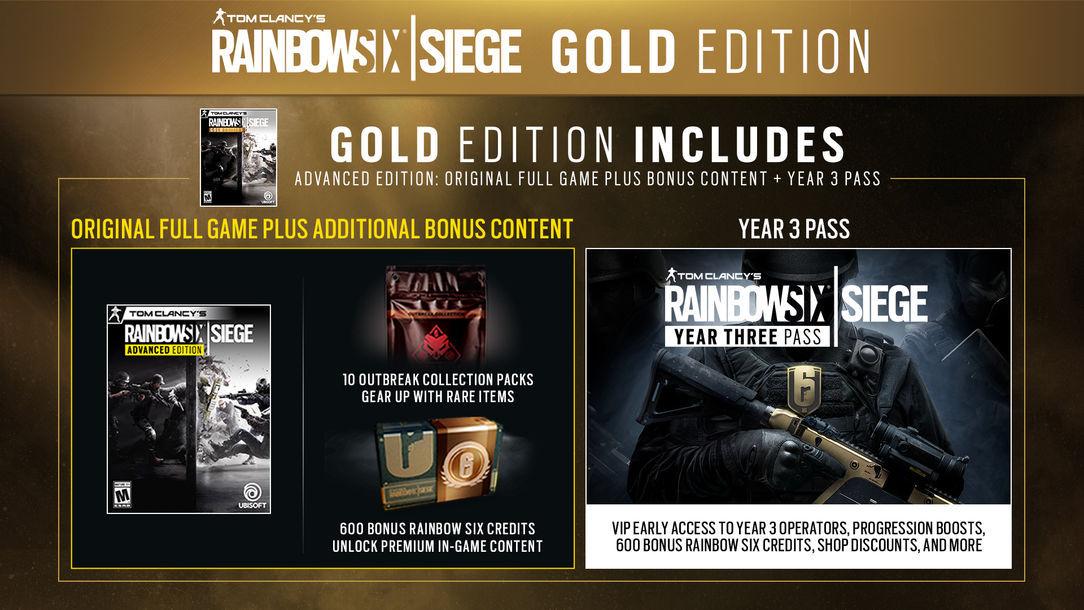 خرید استیم گیفت بازی Rainbow Six Siege Gold Edition | ریجن هند
